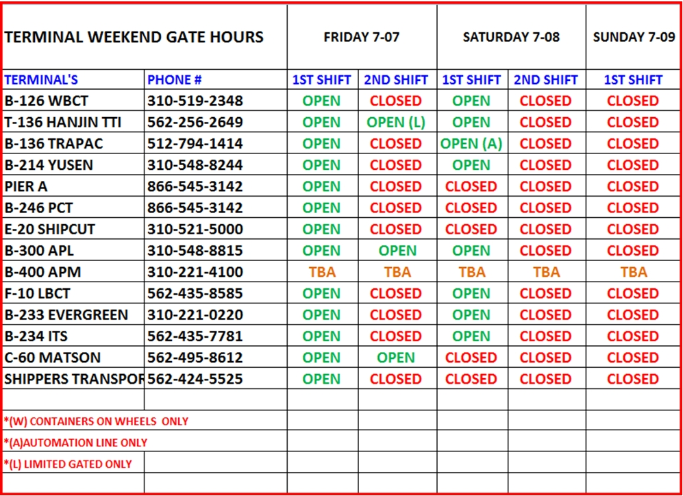 Terminal Gate Hours – Weekend of July 7 – 9, 2017